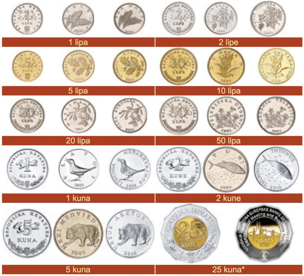 Monnaie Croatie croate kuna