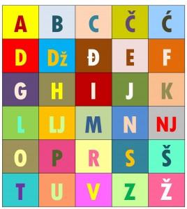 Abeceda alphabet serbe et croate apprendre serbe et croate